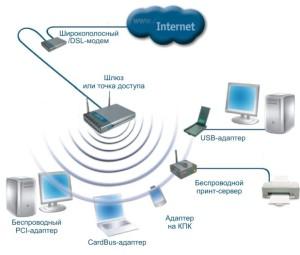 wifi-site